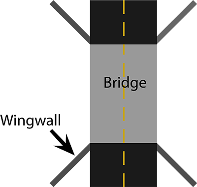 Image showing where a bridge wingwall is located