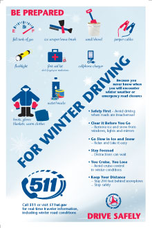Be prepared for winter driving poster