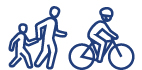 Pedestrian and bicyclist